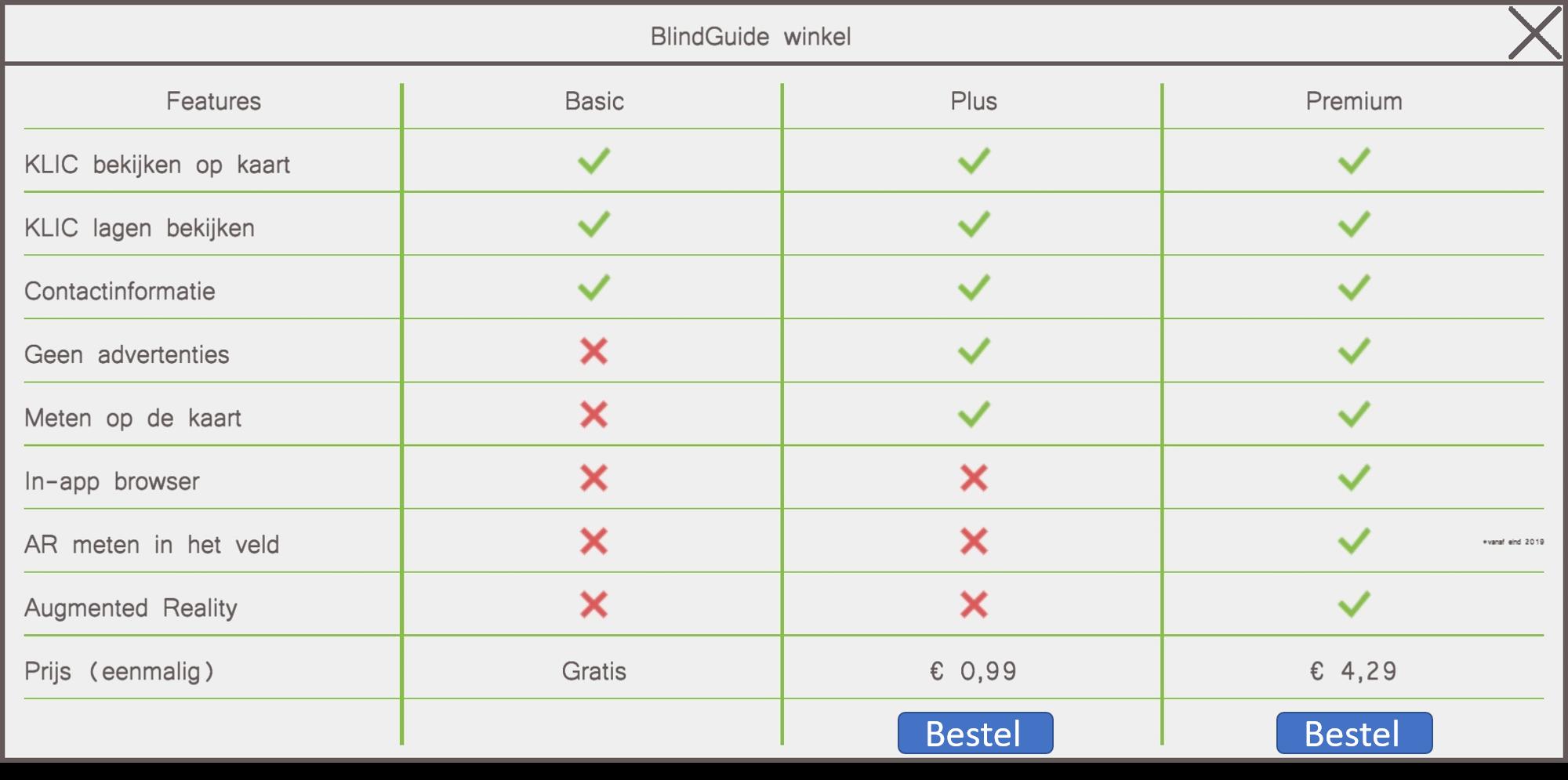 BlindGuide in-app store